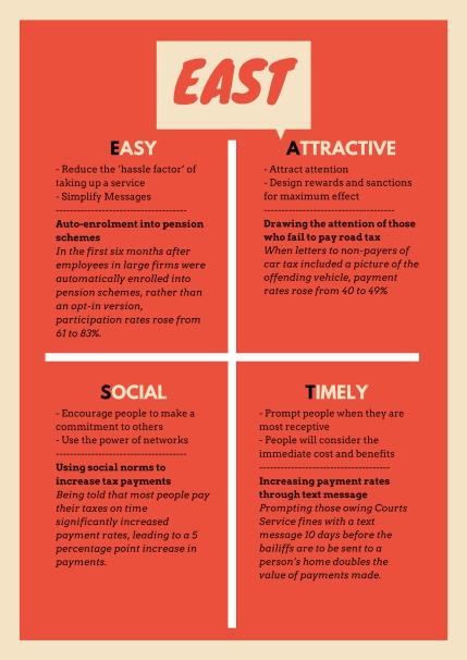 Behavioural Econs Infographic.jpg