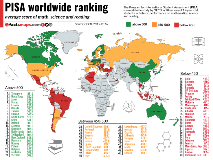 PISA-worldwide-ranking-average-score-of-mathematics-science-reading.png